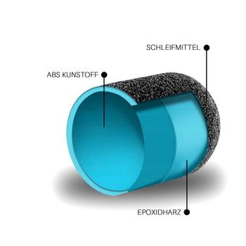 Runde Schleifkappe ABS Grey 13 mm 220