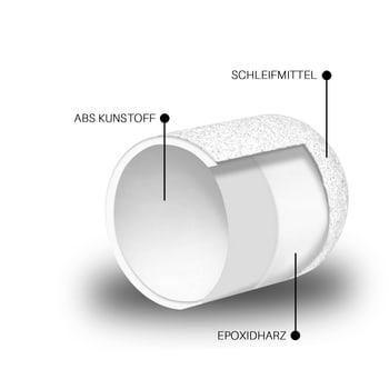 Runde Schleifkappe ABS White 13 mm 150