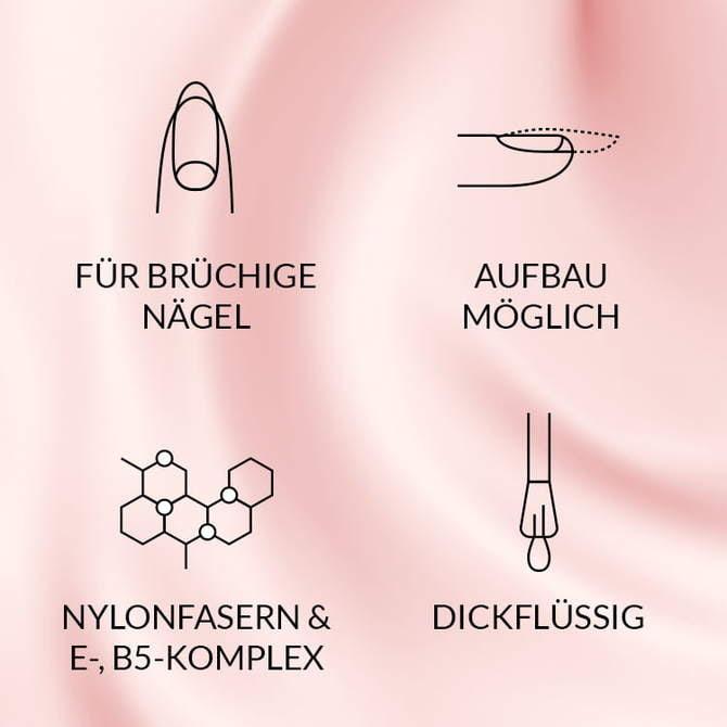 UV Nagellack 7,2 ml Revital Base Fiber